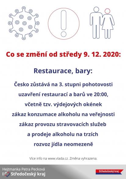 Změny od 9. 12. 2020