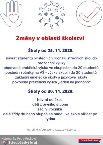 Změny ve školství od 23. 11. 2020